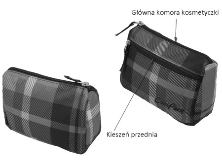 Kosmetyczka Coolpack Charm Candy 46510CP nr 94